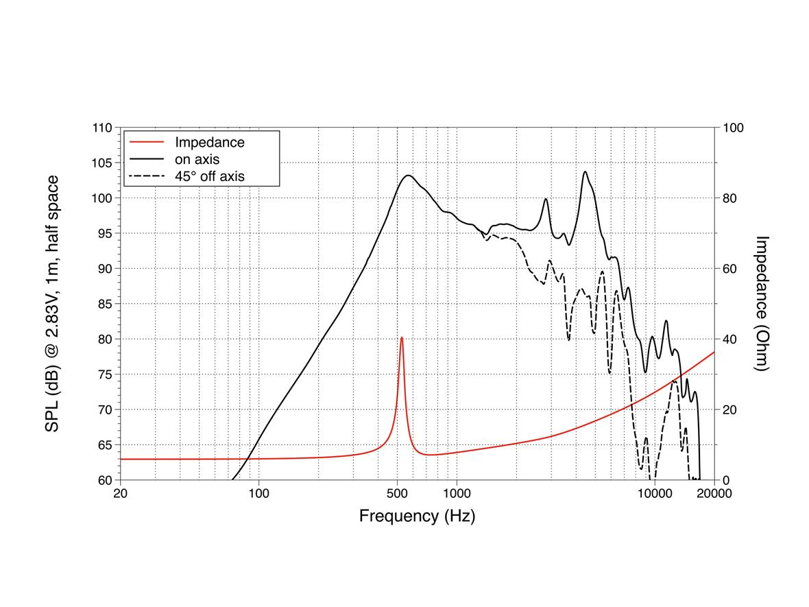 LAVOCE MSF061.50  6,5 Midrange, Ferrit, Stahlkorb