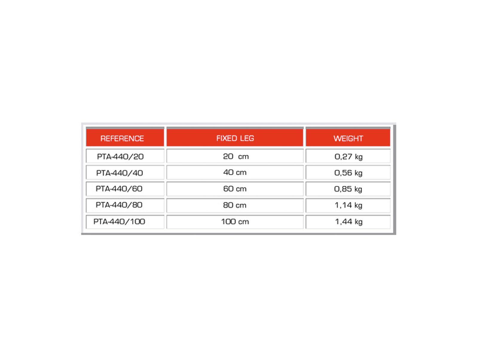 GUIL PTA-440/100 piede Fisso