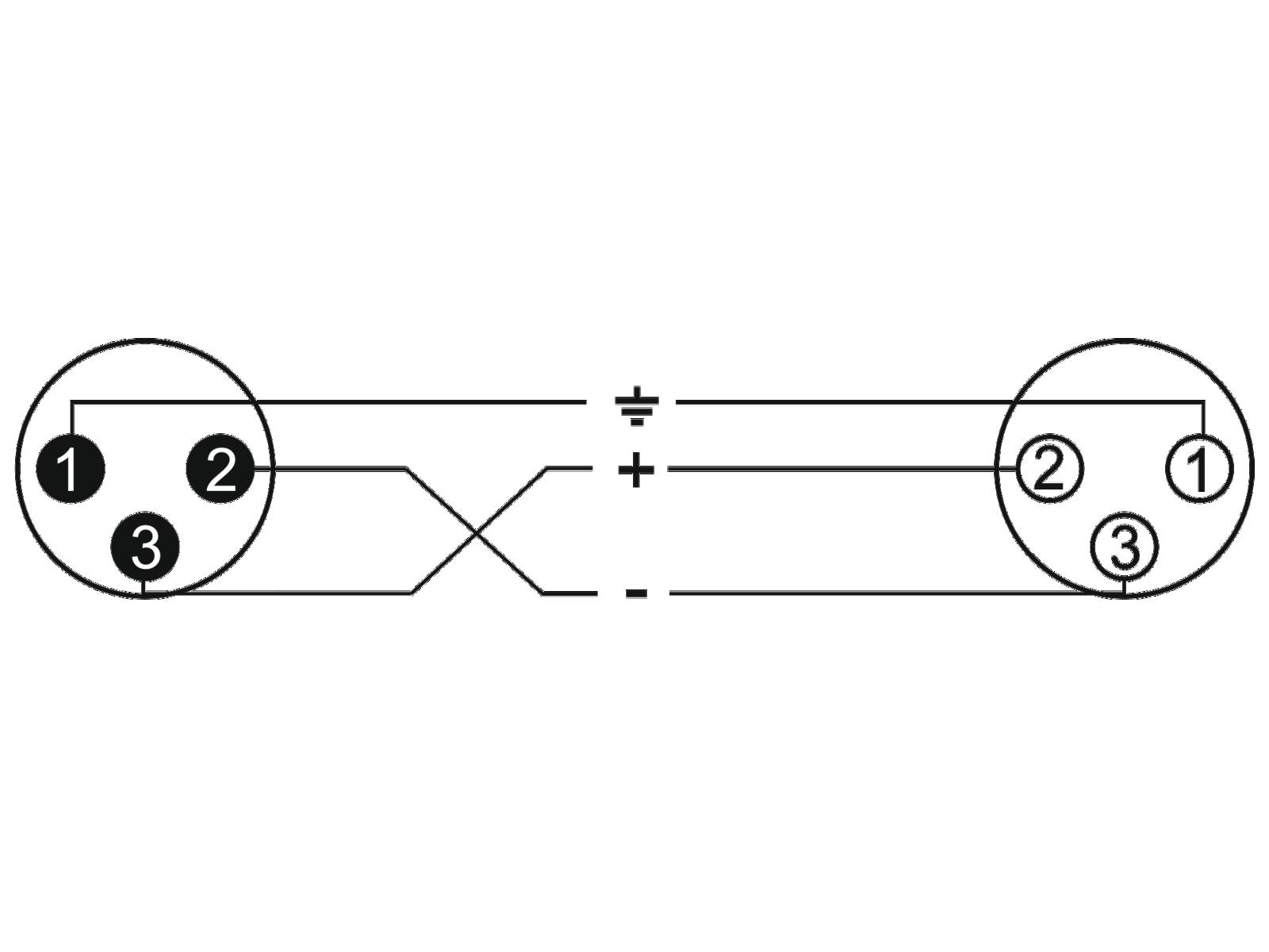 OMNITRONIC Adaptercable XLR(M)/XLR(F) Fase 0,2 m bk