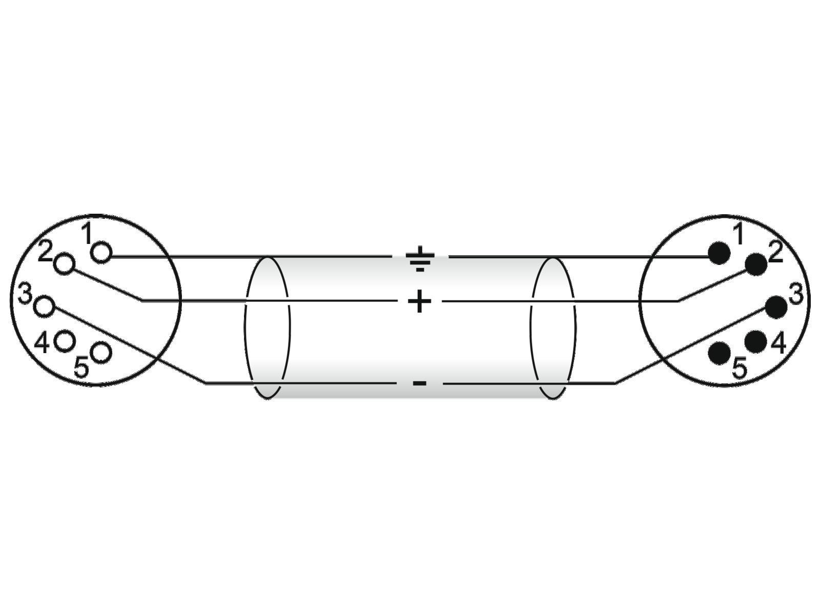 OMNITRONIC cavo XLR 5pin 10m bk