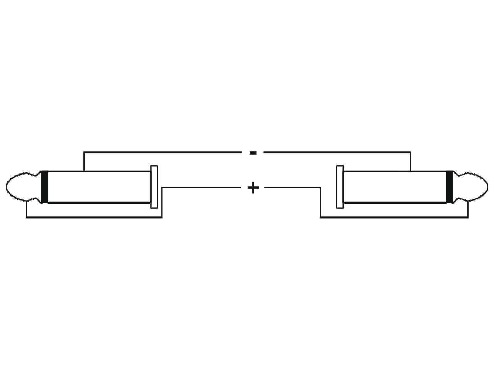 OMNITRONIC cavo dell'Altoparlante Jack 2x1.5 1,5 m bk