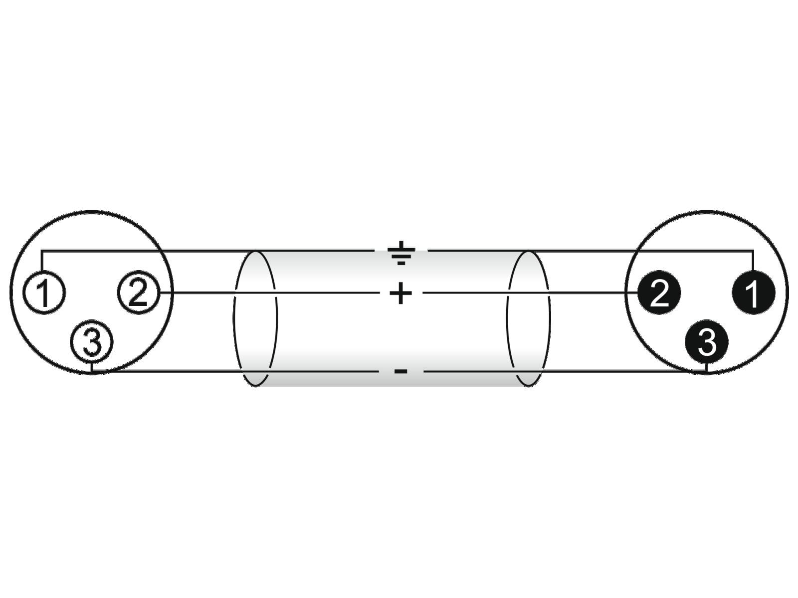 OMNITRONIC cavo dell'Altoparlante XLR 2x1.5 1,5 m bk