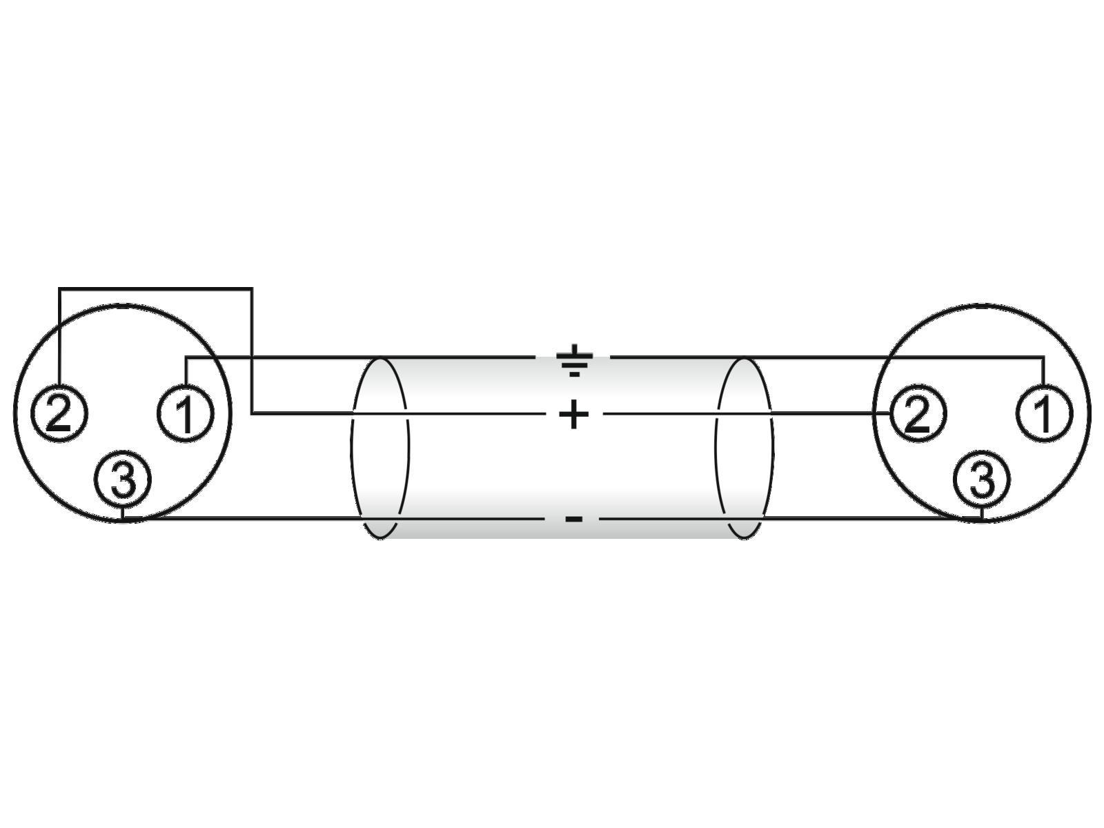 OMNITRONIC Adaptercable XLR(F)/XLR(F) 0,2 m bk