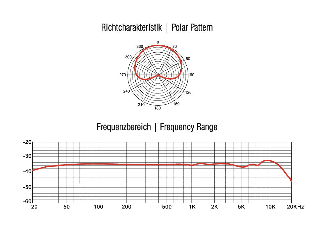 OMNITRONIC MIC MM-1C Kondensator-Messmikrofon