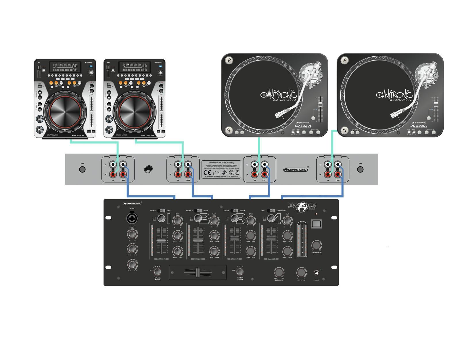 OMNITRONIC DDL-ONE per DJ patchbay