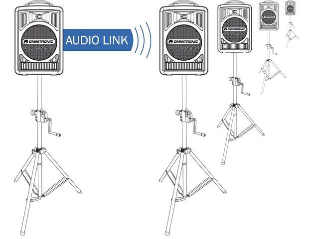 mpn13106987-omnitronic-alt-105-audio-link-modul-wams-05-MainBild